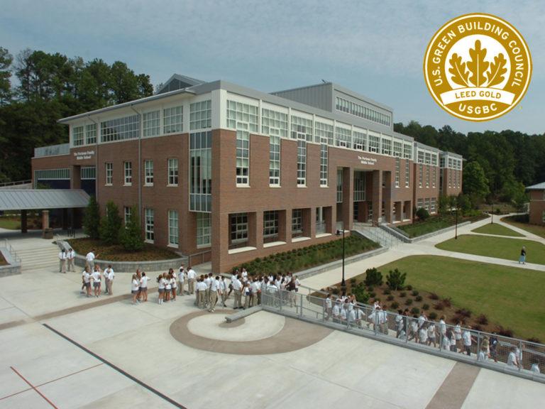 The Lovett School Middle School